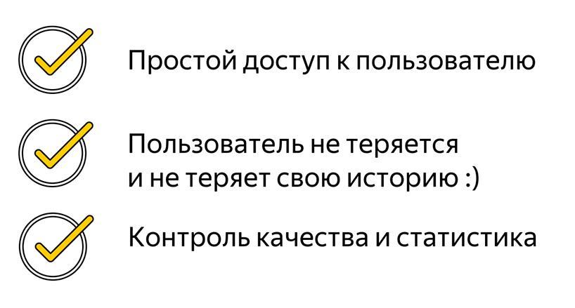 Чаты в поиске Яндекса