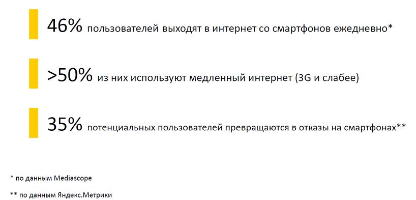 Яндекс. Статистика